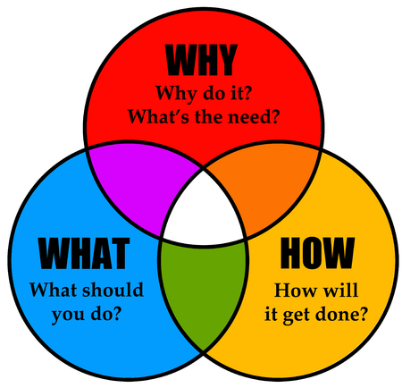 Project questions illustration 版權商用圖片