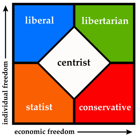 Political spectrum illustration