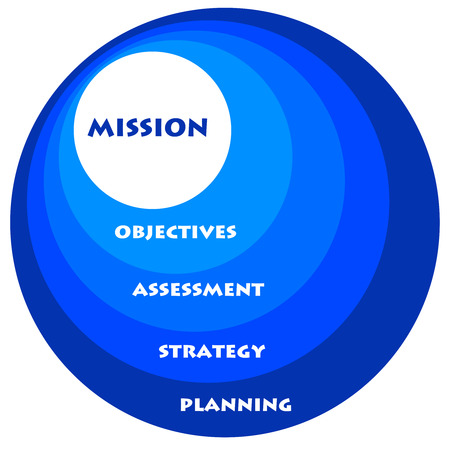 Mission to planning illustration