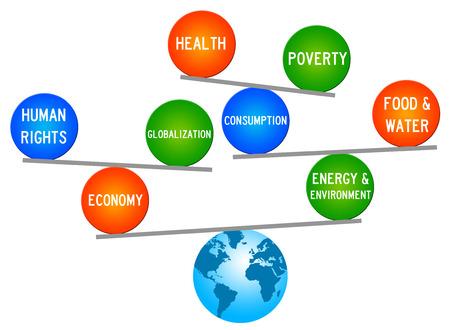 Illustration de l'équilibre de la terre