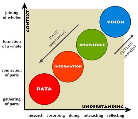 data vision illustration