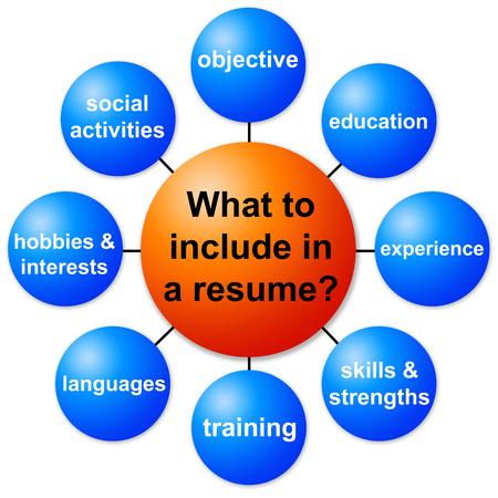 resume topics illustration