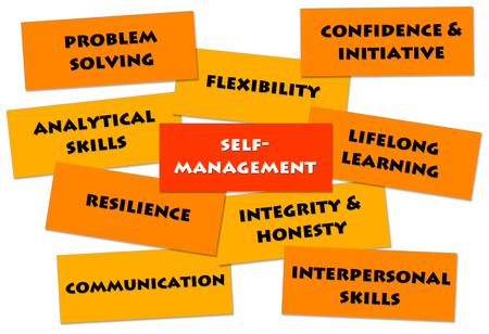 self management illustration Stok Fotoğraf
