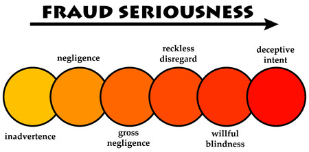 fraud illustration