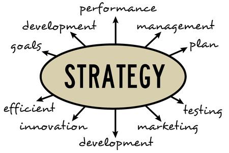 strategy topics illustration