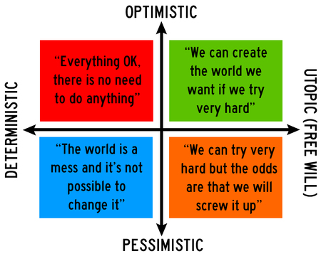 optimism determinism illustration Banco de Imagens