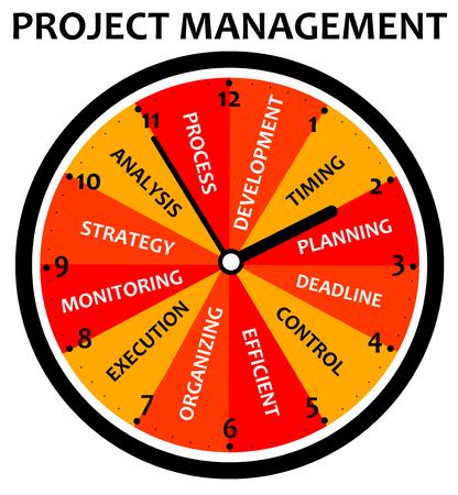 project management topics illustration Stok Fotoğraf