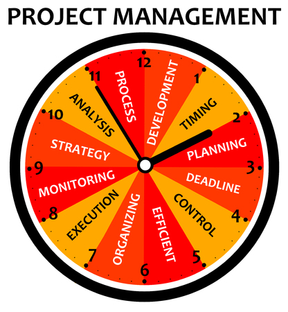 project management topics illustration Stock Photo