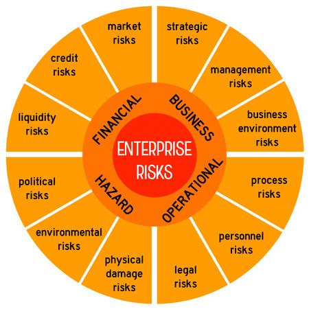 enterprise risks illustration Фото со стока