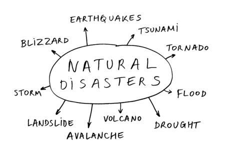 natural disasters Reklamní fotografie