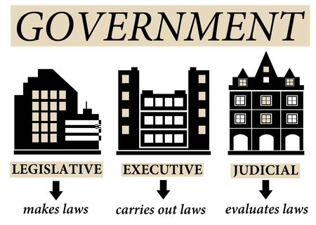 government branches illustration