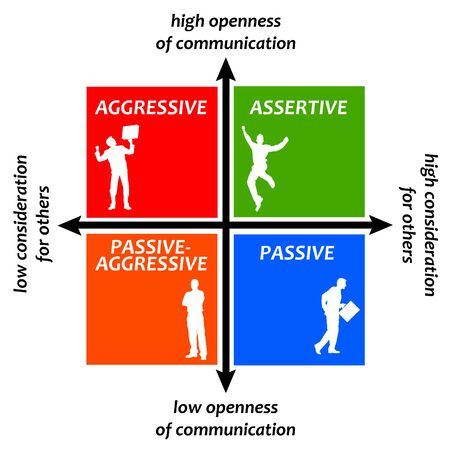 assertive aggressive illustration 스톡 콘텐츠
