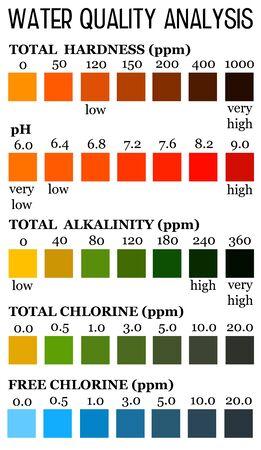 Water quality analysis illustration Zdjęcie Seryjne