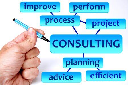 consultancy topics illustration Фото со стока