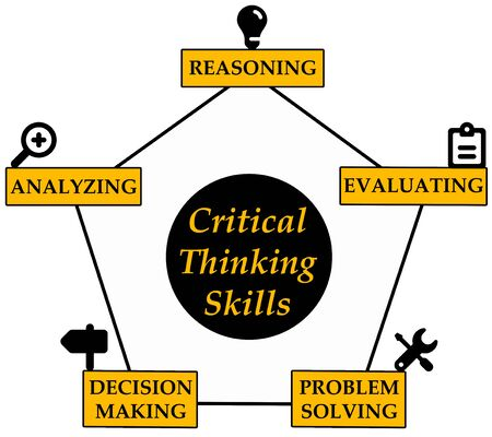 Thinking skills illustration