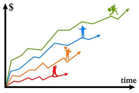 business success profit illustration 版權商用圖片