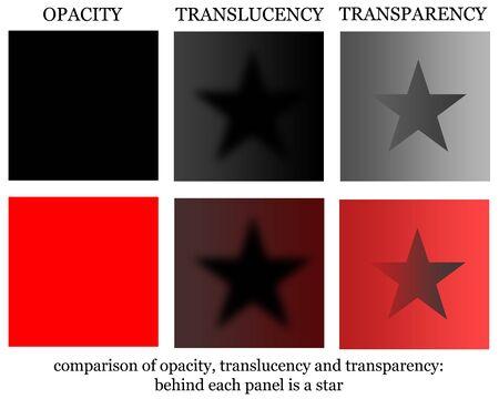 Translucency transparency illustration