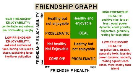 Friendship illustration Foto de archivo