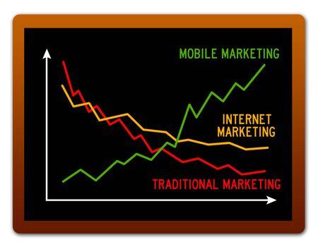 marketing types illustration 版權商用圖片