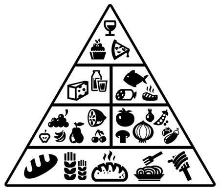 illustration des groupes d'aliments Banque d'images