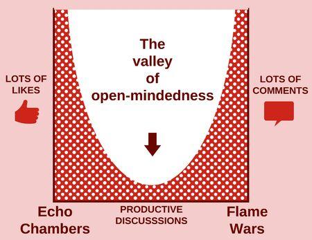 Ilustración de discusiones en redes sociales