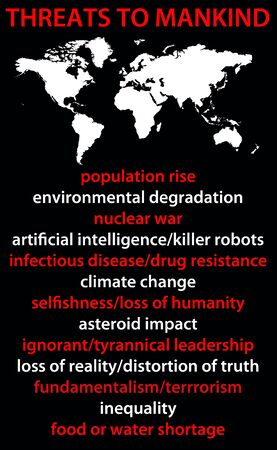 threats humanity illustration