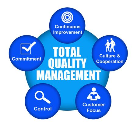 total quality management illustration Archivio Fotografico