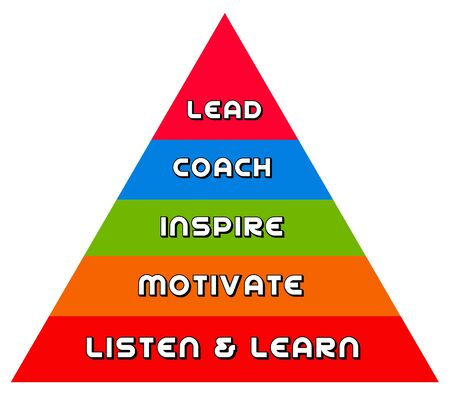 Leadership pyramid illustration Reklamní fotografie
