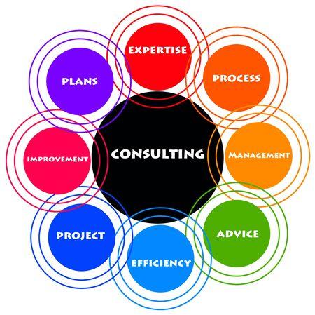 consultancy topics illustration 版權商用圖片