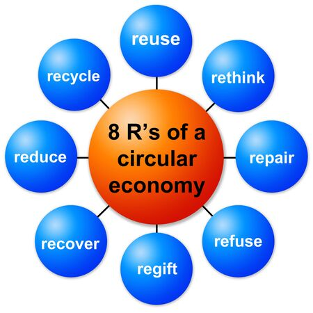 circular economy illustration 版權商用圖片
