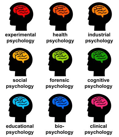psychology branches illustration