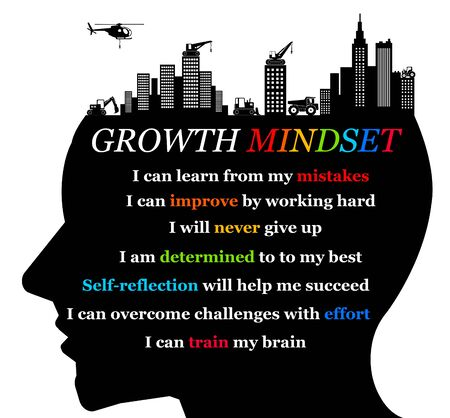 Growth mindset with human silhouette