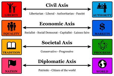 Society politics idea