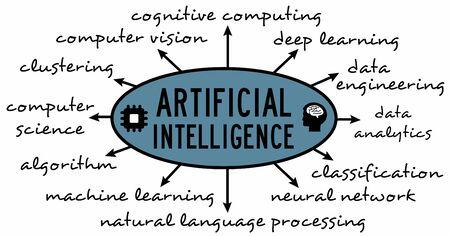 artificial intelligence illustration 版權商用圖片
