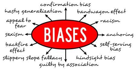 cognitive biases illustration 版權商用圖片