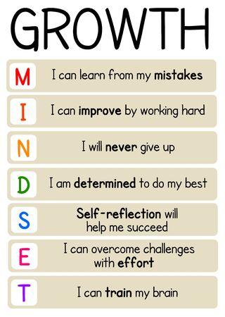 growth mindset illustration 版權商用圖片