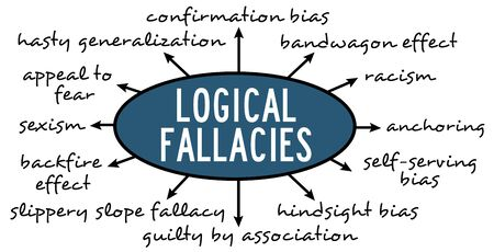 logical fallacies illustration Imagens - 148840533