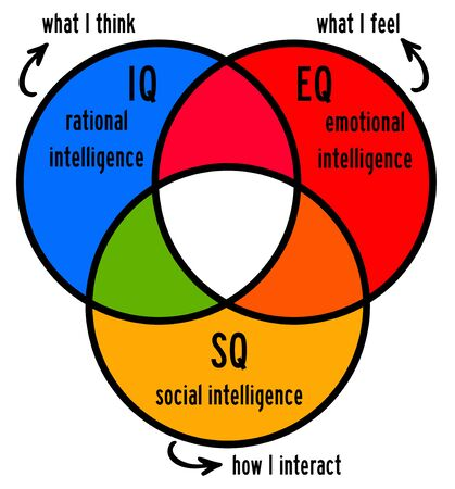 Intelligence illustration 版權商用圖片