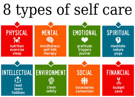self care types illustration Фото со стока