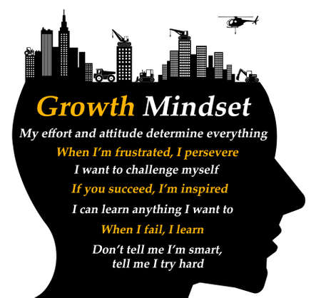 growth mindset examples illustration Фото со стока
