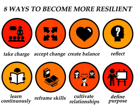become more resilient illustration