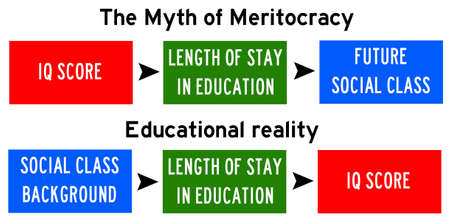meritocracy myth illustration Фото со стока