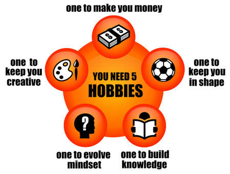 you need five hobbies illustration