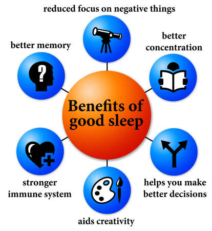 benefits good sleep illustration