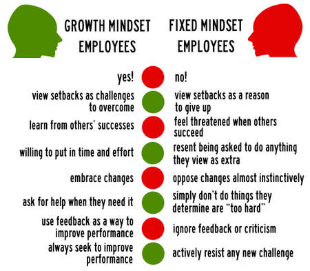 mindset employees illustration