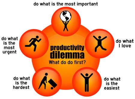 productivity dilemma illustration