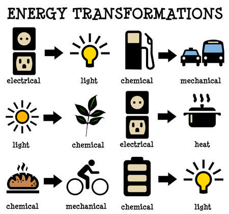 energy transformations illustration Фото со стока