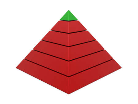 commissions: Pyramid chart red-green isolated on white background