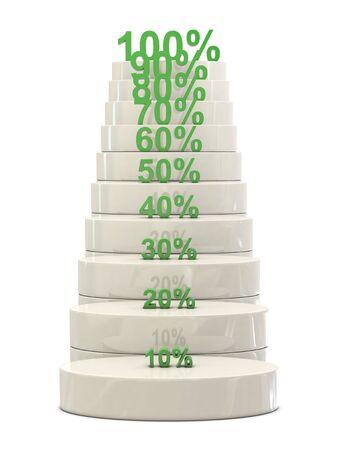 Escaliers et les numéros de pourcentage vert isolé sur fond blanc