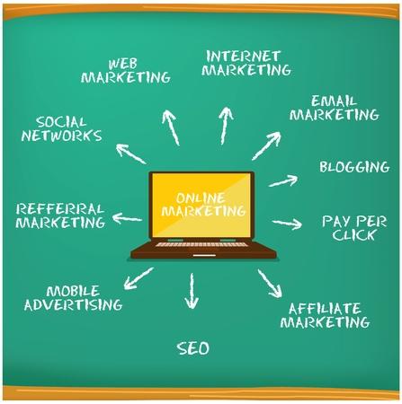 social media marketing: estrategia de marketing en l�nea concepto de stock vector